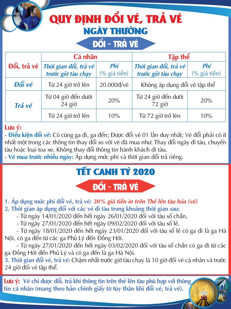 Quy định đổi vé, trả vé và hướng dẫn mua vé tàu Tết Canh Tý 2020