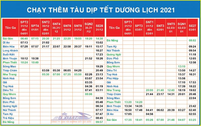 [CT] Lịch chạy tàu Nha Trang; Phan Thiết; Đà Nẵng; Quy Nhơn dịp tết Dương lịch 2021