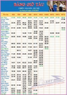 Bảng giờ tàu áp dụng từ ngày 15/9/2019